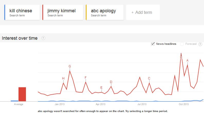 """潘谰: 应对""""正在玩猫腻的ABC & Jimmy Kimmel""""和中国人形象"""