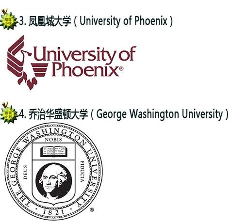 美国10所与情报部门联系最紧密的大学