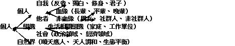 中�A文化�团d的政策思�S:���F中���舻耐��