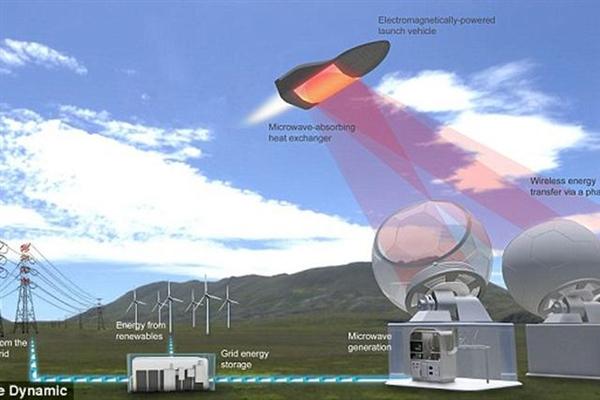 借助远程微波 航天飞机从此不需燃料