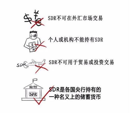 """""""人民币正式加入国际特别提款权(SDR)货币篮子""""的历史意义何在?"""