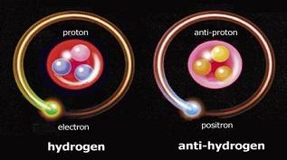欧洲核子研究中心(CERN)首次完成 反物质原子光谱测量