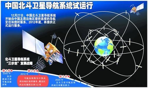 中国科学院面向公众征集2016科技成果意见