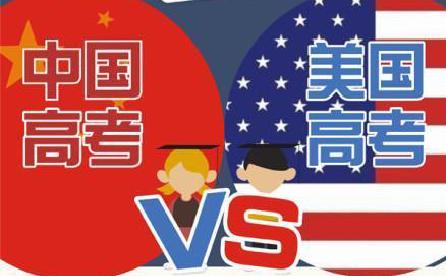 美国高考:SAT与ACT