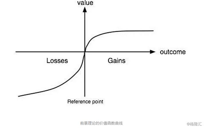 什么是行为经济学,它研究的究竟是什么?