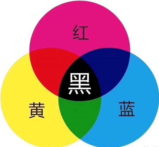 """《哆哆哆哆》带着大把钞票""""玩票"""":艺术遭到践踏,文化被娱乐至死"""