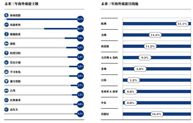高净值人群如何进行海外投资? 华人如何在美国合法合规的转账存钱?