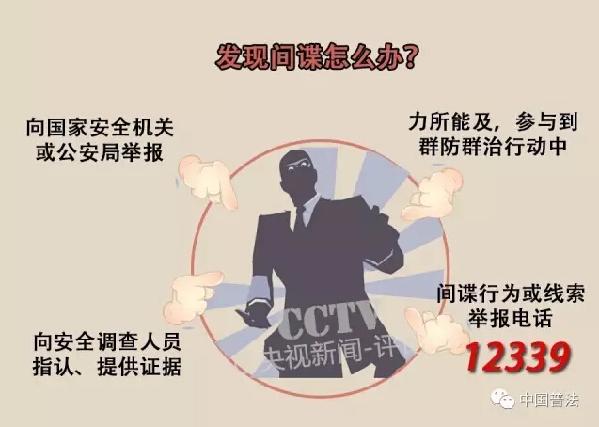 ��家安全局《公民�e�箝g�行�榫�索���钷k法》4月10日正式��施