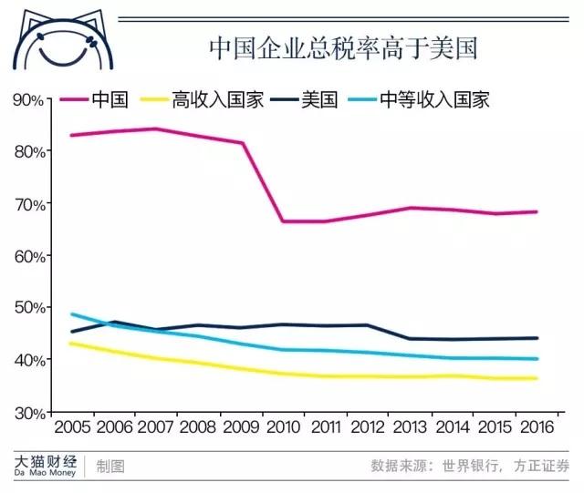 川普减税引发金融战:人民币贬值,制造业受损,中国股市下跌?