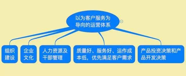 """""""一个好汉三个帮"""": 华为崛起的幕后推手"""