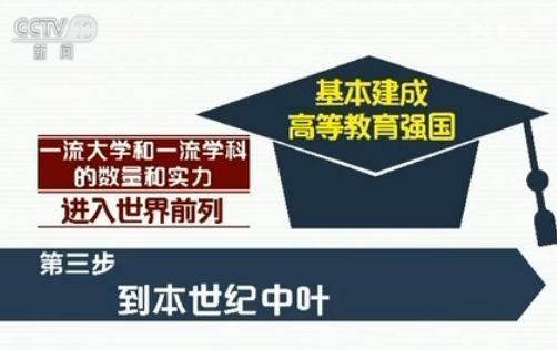 甄选双一流:中国高校科研实力激烈比拼
