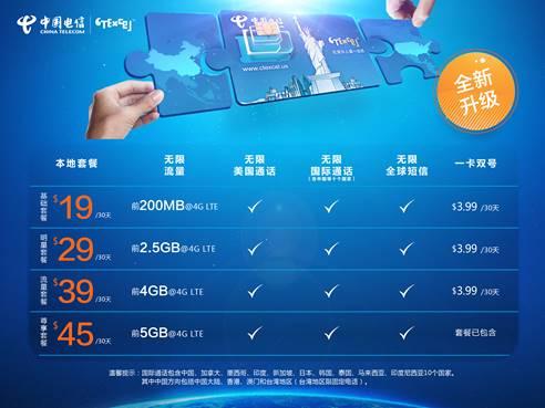 中国电信对在美中国人推出性价比最高的四款通讯套餐