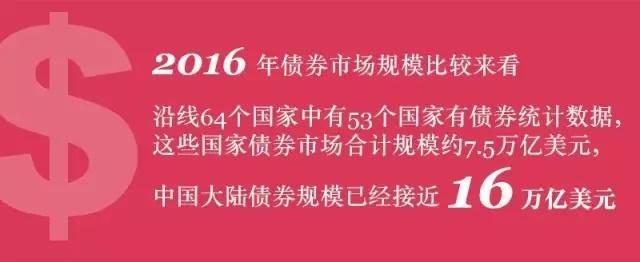 普华永道总裁Moritz:如何强化上海与'一带一路'沿线国家金融合作?