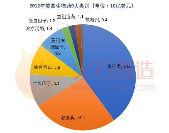 中国抗体药物产业图谱
