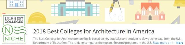 2018NICHE美国最佳建筑专业大学排名