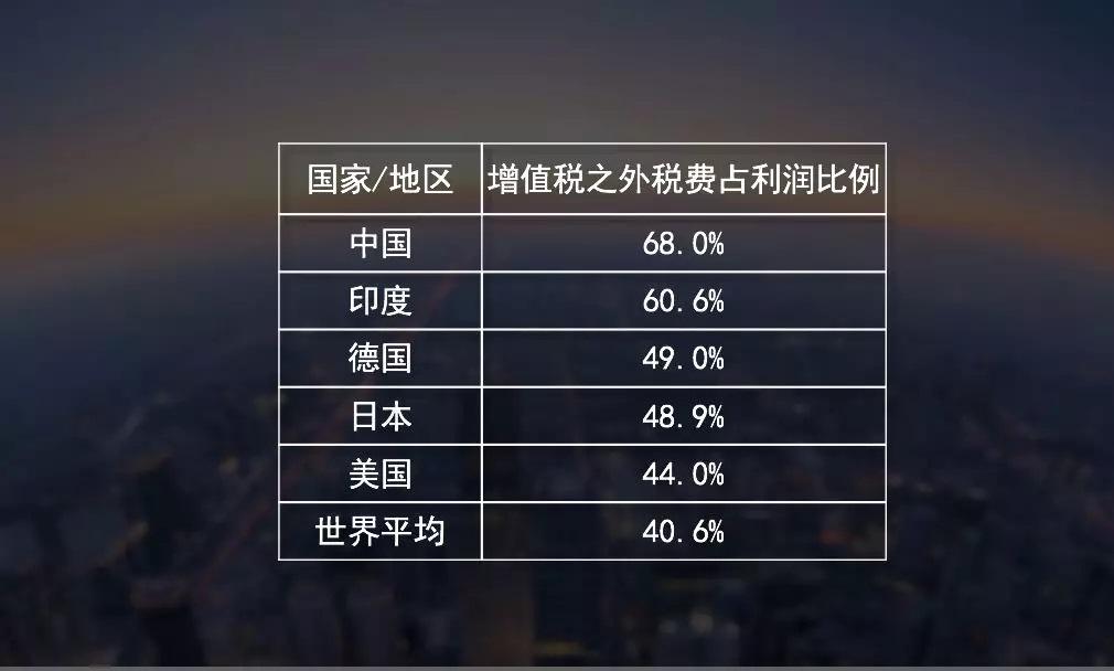 白重恩:中国经济何处破局
