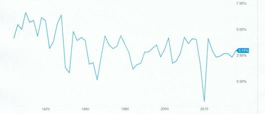 陈岳云:商业周期与经济危机 -- 中国什么时候会经历它们?
