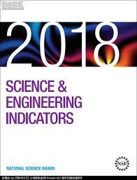 美国国家科学基金会《科学与工程指标》:中国发表论文数量首次超美
