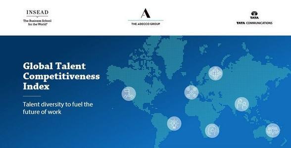 GTCI《全球人才竞争力指数》