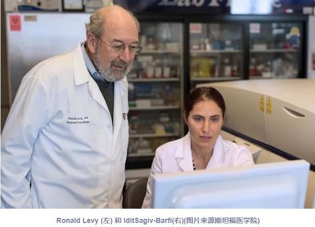 """斯坦福大�W�t�W院成功�_�l出""""TLR配�w和抗OX40抗�w�M合型""""癌症疫苗"""