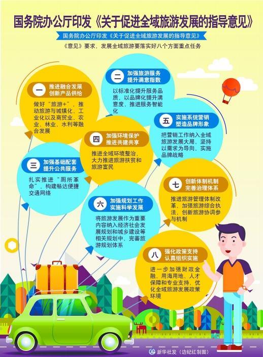 中国国务院办公厅《关于促进全域旅游发展的指导意见》(40条)
