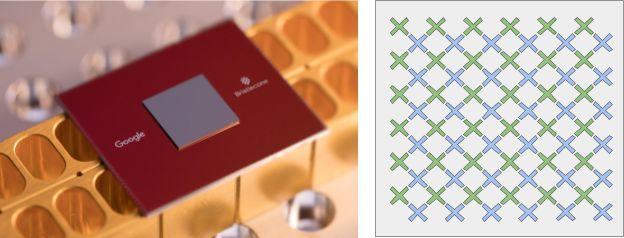 谷歌发布全球首个72量子比特通用量子计算机Bristlecone