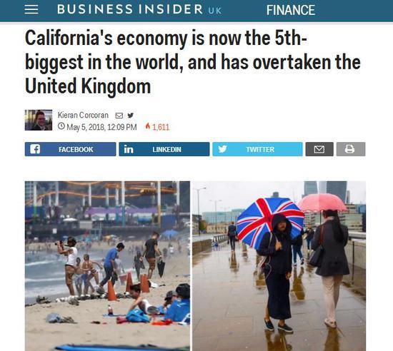 加州超越英国 成全球第五大经济体