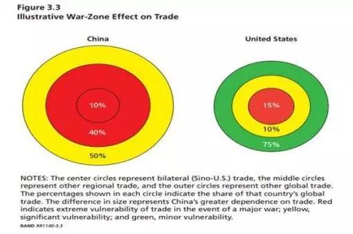 中美贸易战:悬崖边的较量