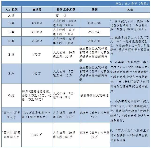 浙江理工大学2018年公开招聘专任教师公告