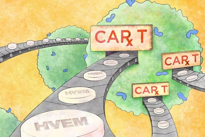 CAR-T技术的进展,目前面临的障碍以及未来的发展方向