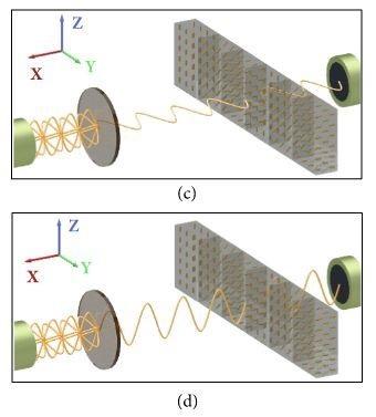 UCR磁性/等离子激元复合纳米材料研究新进展,或可用于信息加密及传感