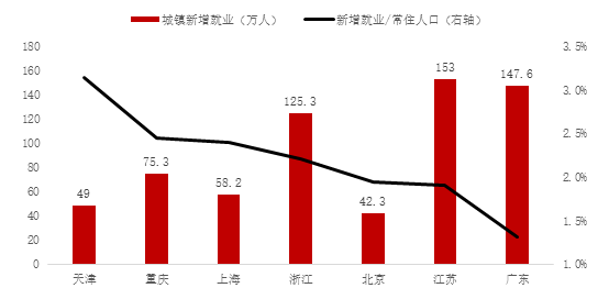 李迅雷:未来中国经济的重心在哪里?