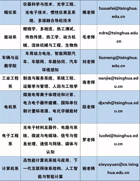 2019清华大学诚聘海内外学术人才!