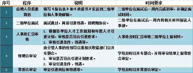 2019海南大学管理学院诚邀英才加盟