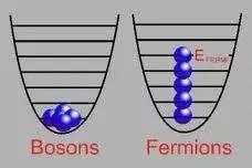 颜相宁:物质的形态还有第五、六、七、八・・・种?