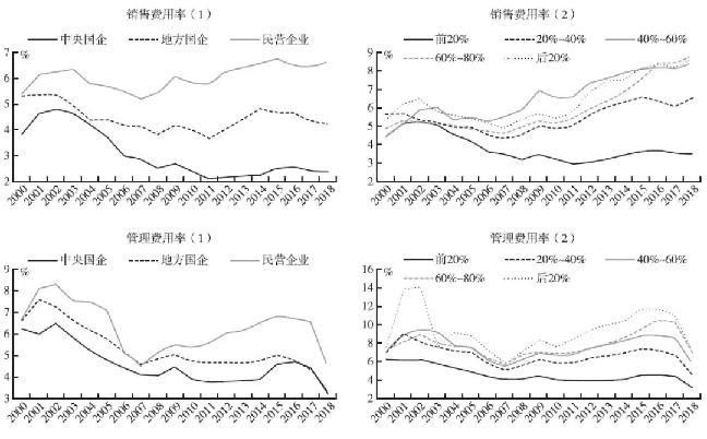 汤铎铎:2019中国宏观经济展望 - 金融去杠杆、竞争中性与政策转型