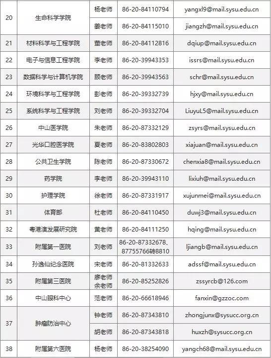 """中山大学2019国际青年学者""""珠海论坛""""诚邀您参加(5/31-6/2)"""