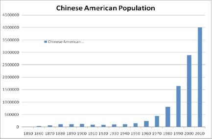 董洁林:美籍华人 - 大国博弈的替罪羊?