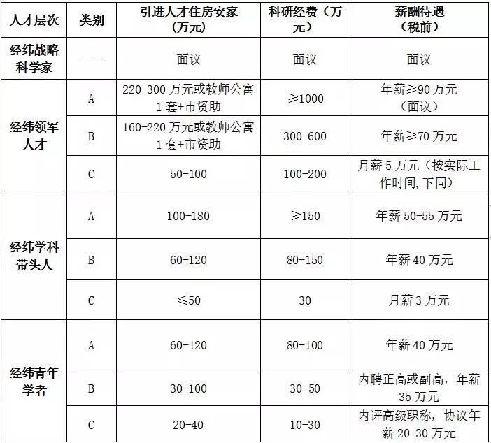 """天津工业大学第四届""""津门学者""""国际青年论坛 (6/26-29)"""