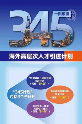 """2019年度""""345""""海外高层次人才引进计划申报(南京)"""