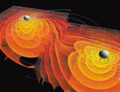 引力波真的是波吗?科学家想这样验证