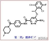 华裔女科学家崔景荣带领团队研发了第三代和第四代ALK抑制剂