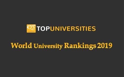 :2019 QS World University Ranking:Top 100
