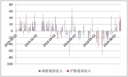 张弈:全球降息 - 利好与风险