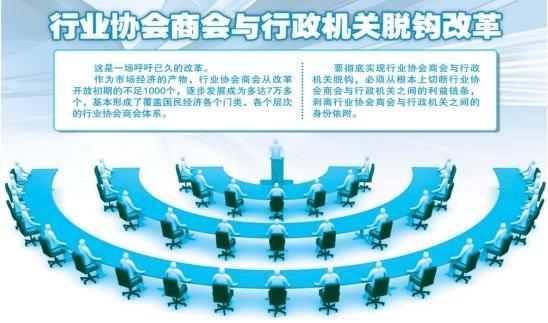 十部委发文:加快行业协会与行政机关脱钩改革(附部分协会名单)