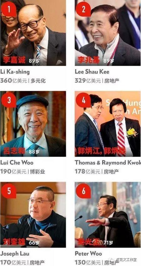 香港经济剖析
