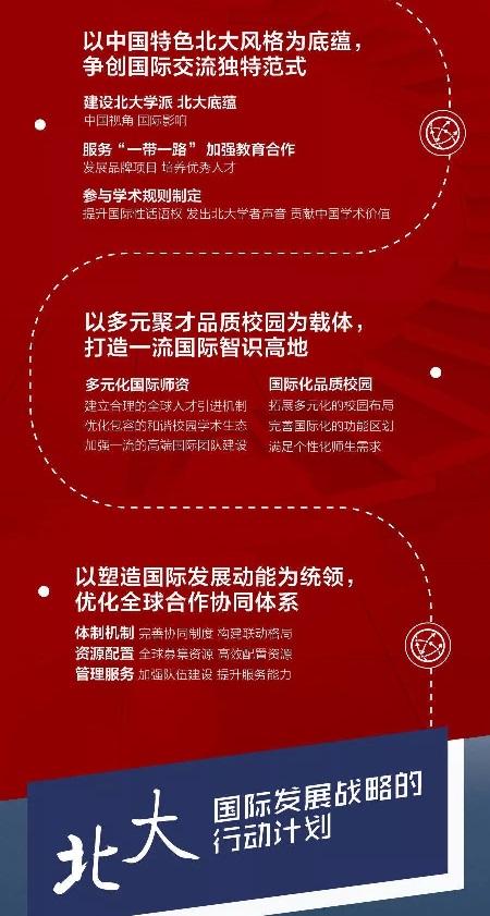 北京大学面向全球发布新国际战略
