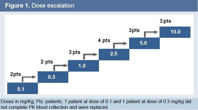 皮下注射型PD-(L)1抑制剂数据
