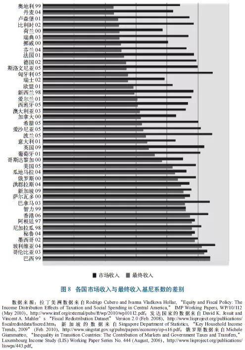王绍光 & 夏瑛:香港为何不平等?