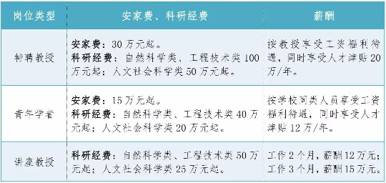 湘潭大学公开招聘芙蓉学者,热诚欢迎有识之士加盟!